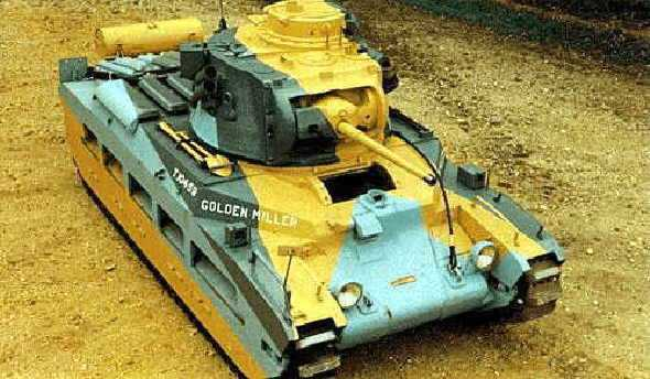 Tanks Equipment page